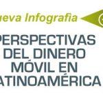Dinero móvil: últimas perspectivas para Latinoamérica