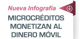 Infografía. Microcréditos monetizan al dinero móvil
