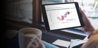 Ovum reconoce a Backbase como líder en plataformas de banca digital